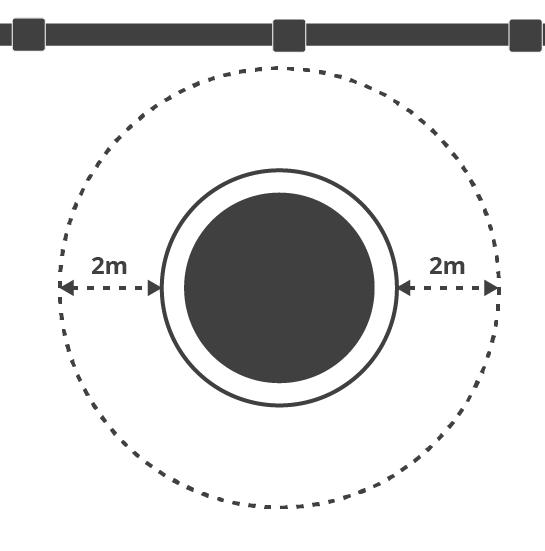 Diagrama distancia necesario para el cama elástica