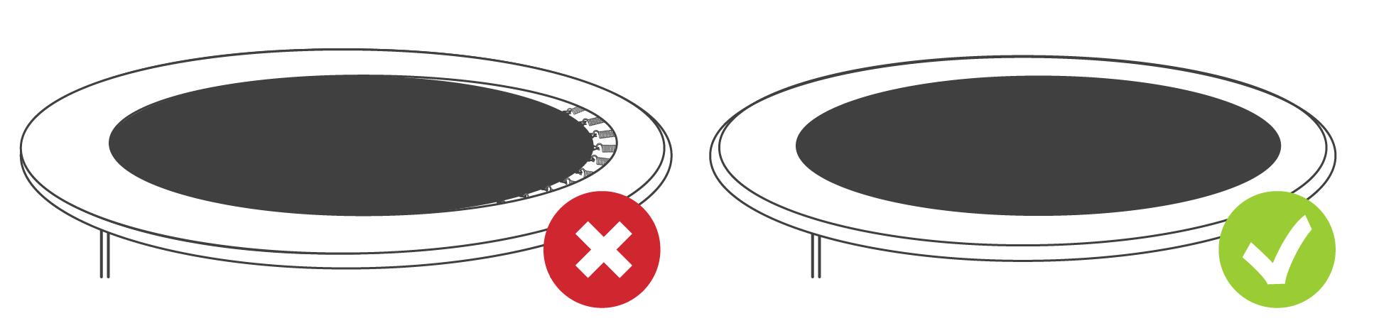Diagrama mise en place de cojin de protección para el cama elástica