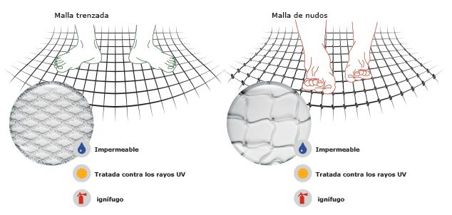 Comparación de los tipos de confort de las redes del barco